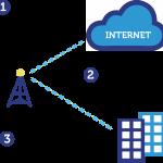 Superfast Broadband in Ashcombe