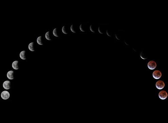 2018 Moon Eclipse